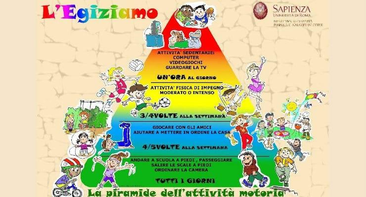 Giochiamo A Imparare Il Programma Per Bambini Di Promozione E Prevenzione Della Salute 24 Ore News