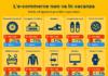 Infografica idealo - Il risparmio a Luglio