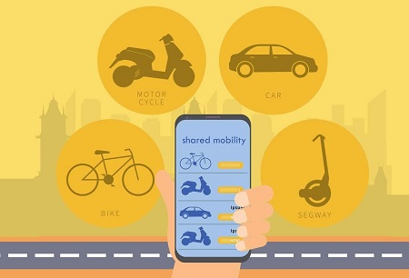 mobility sharing