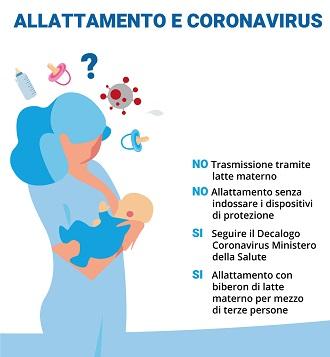 eugin-infografica-coronavirus-allattamento r