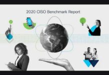 2020 CISO Benchmark Report
