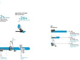 21 05 infografia IT A4 Habitissimo it